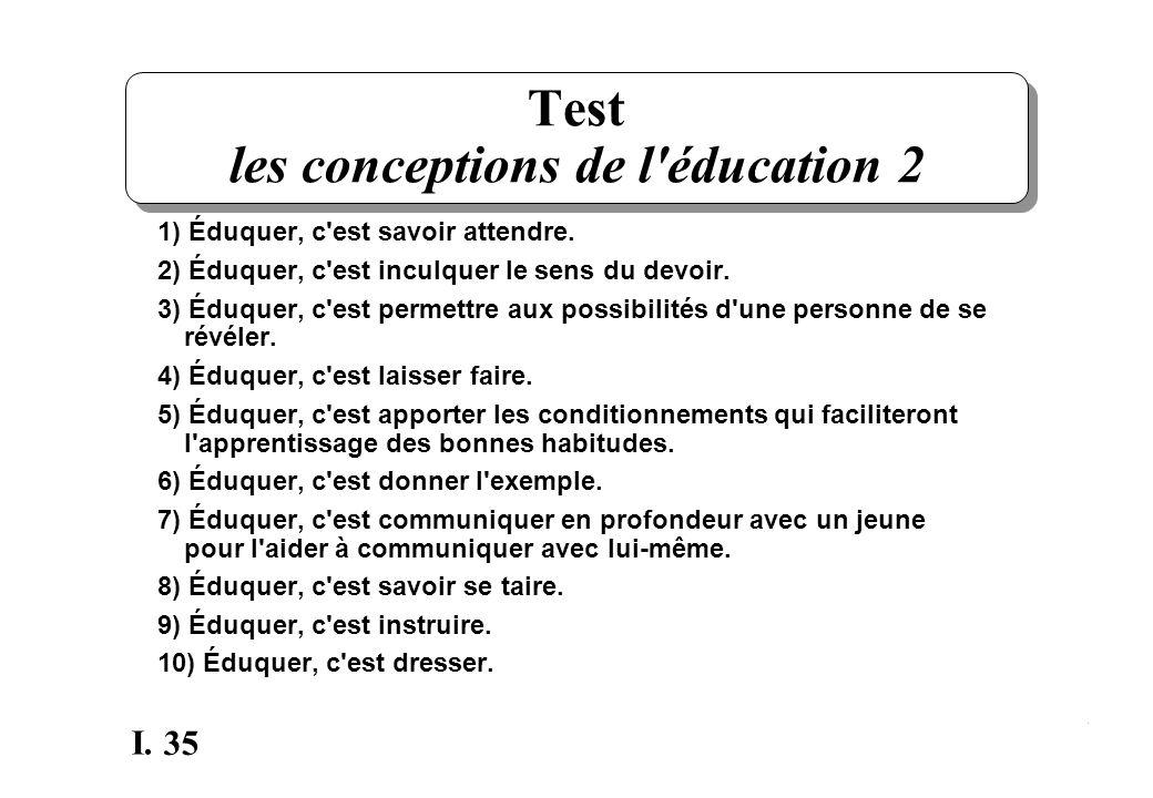 35 I. Test les conceptions de l'éducation 2 1) Éduquer, c'est savoir attendre. 2) Éduquer, c'est inculquer le sens du devoir. 3) Éduquer, c'est permet