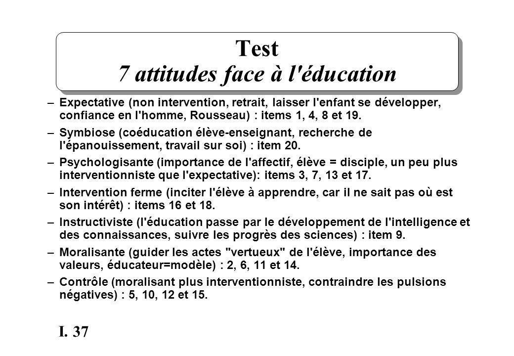 37 I. Test 7 attitudes face à l'éducation –Expectative (non intervention, retrait, laisser l'enfant se développer, confiance en l'homme, Rousseau) : i
