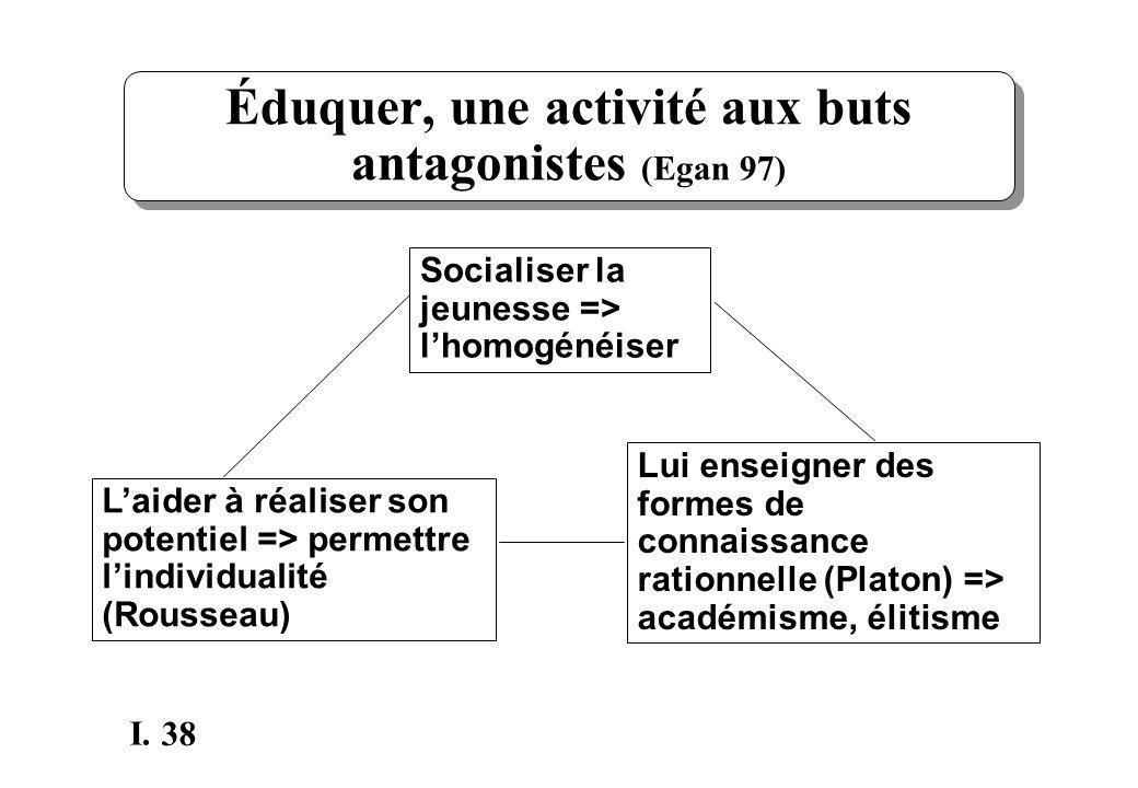38 I. Éduquer, une activité aux buts antagonistes (Egan 97) Socialiser la jeunesse => lhomogénéiser Lui enseigner des formes de connaissance rationnel