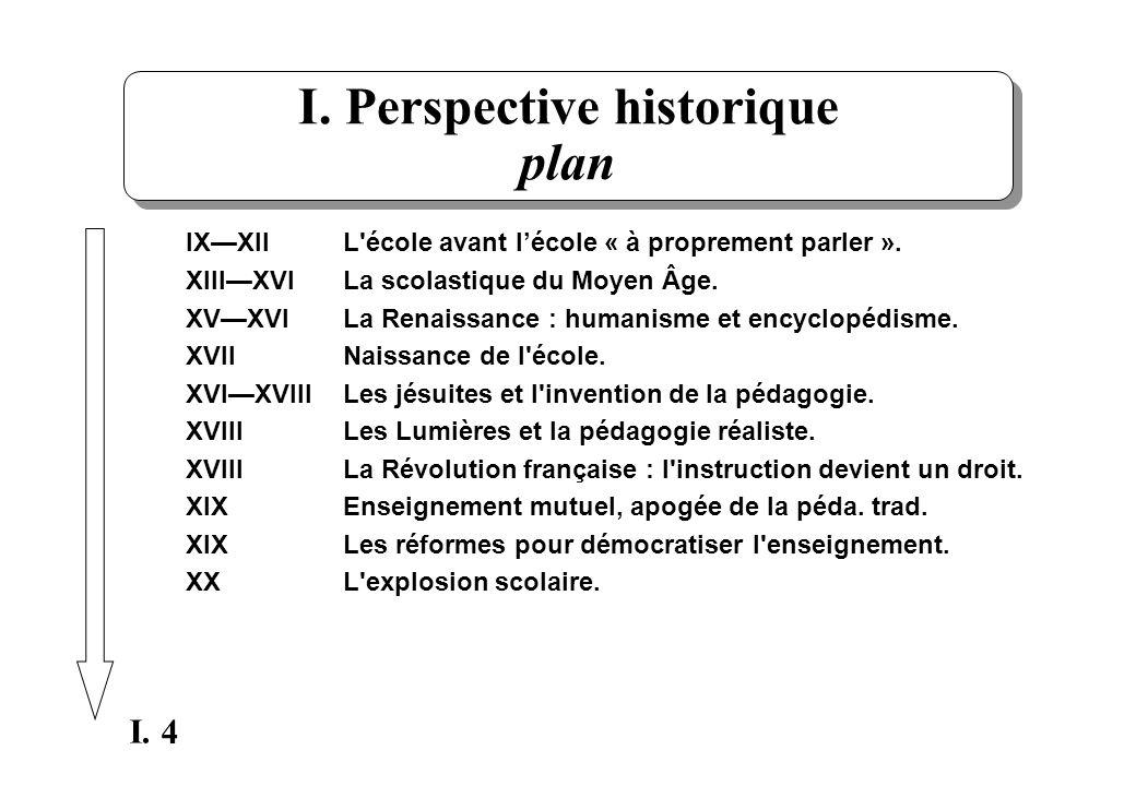 4 I. I. Perspective historique plan IXXII L'école avant lécole « à proprement parler ». XIIIXVI La scolastique du Moyen Âge. XVXVILa Renaissance : hum