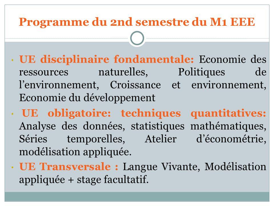UE disciplinaire fondamentale: Economie des ressources naturelles, Politiques de lenvironnement, Croissance et environnement, Economie du développemen
