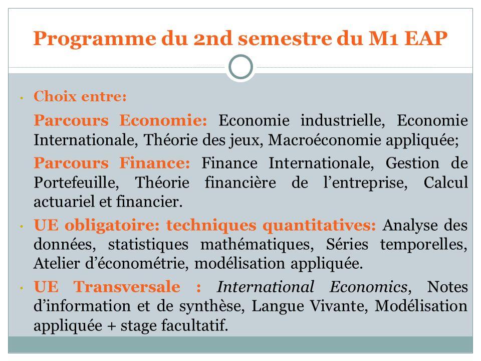 Choix entre: Parcours Economie: Economie industrielle, Economie Internationale, Théorie des jeux, Macroéconomie appliquée; Parcours Finance: Finance I
