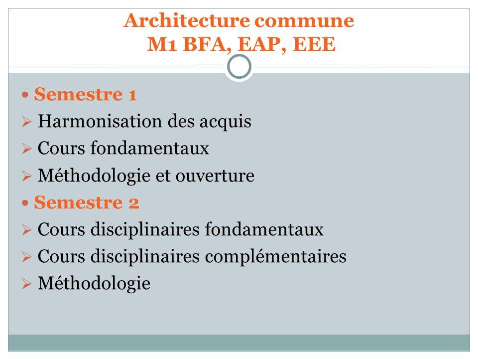 Architecture commune M1 BFA, EAP, EEE Semestre 1 Harmonisation des acquis Cours fondamentaux Méthodologie et ouverture Semestre 2 Cours disciplinaires