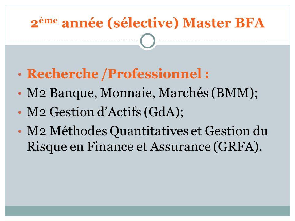 Recherche /Professionnel : M2 Banque, Monnaie, Marchés (BMM); M2 Gestion dActifs (GdA); M2 Méthodes Quantitatives et Gestion du Risque en Finance et A