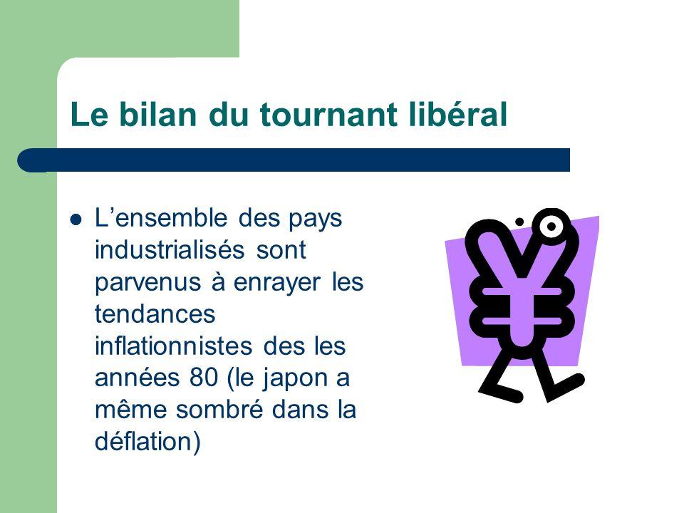 Le bilan du tournant libéral Lensemble des pays industrialisés sont parvenus à enrayer les tendances inflationnistes des les années 80 (le japon a même sombré dans la déflation)