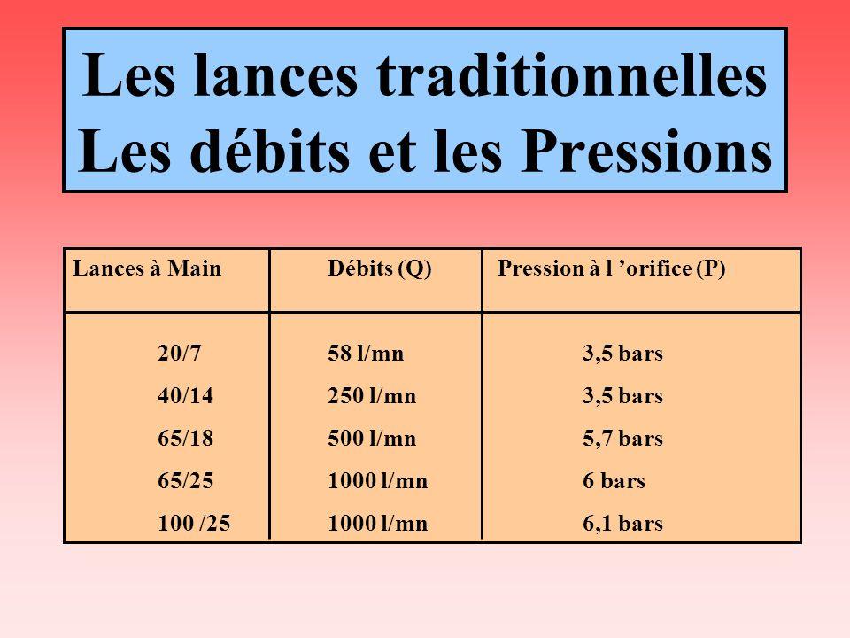 Les lances traditionnelles Les débits et les Pressions Lances à MainDébits (Q)Pression à l orifice (P) 20/758 l/mn3,5 bars 40/14250 l/mn3,5 bars 65/18