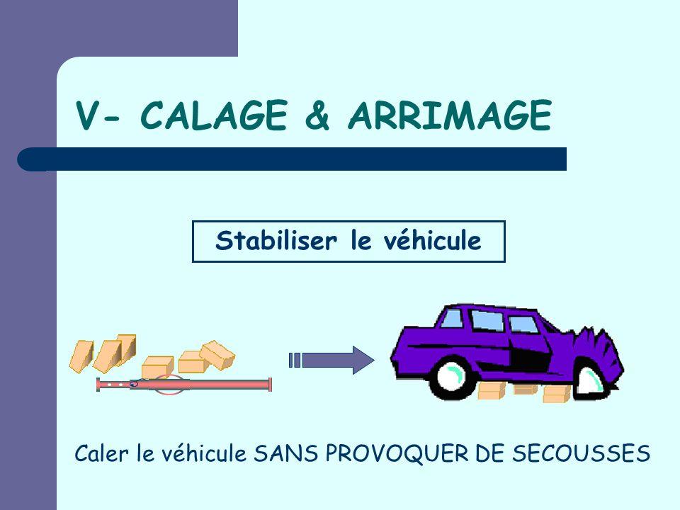 IV- ABORD DE LA VICTIME Lécureuil : Bilan vital, maintient tête Oxygène Message dambiance Renforts (équipe Médicale) Bilans lésionnel et fonctionnel