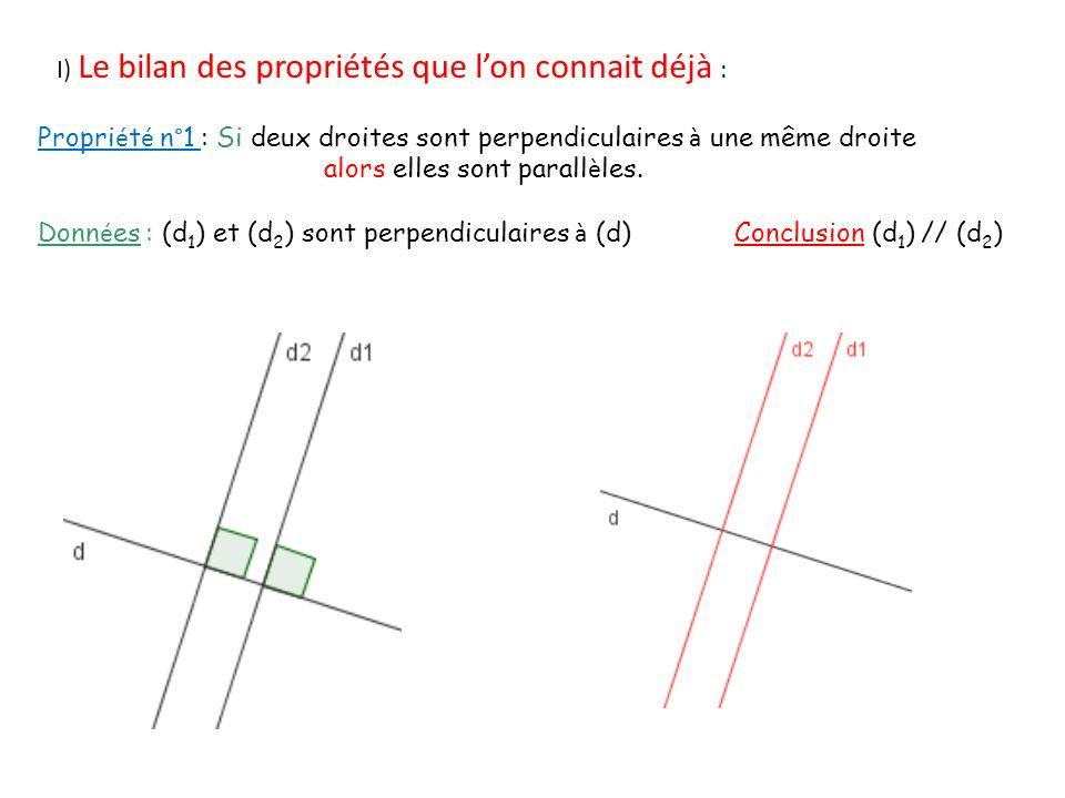 I) Le bilan des propriétés que lon connait déjà : Propri é t é n°1 : Si deux droites sont perpendiculaires à une même droite alors elles sont parall è