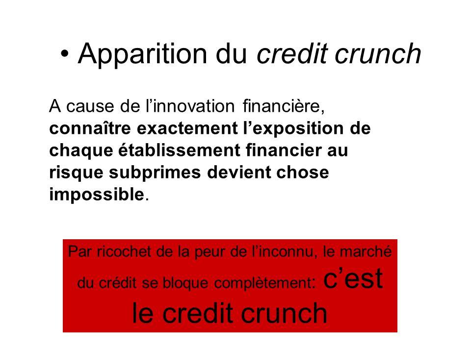 Apparition du credit crunch A cause de linnovation financière, connaître exactement lexposition de chaque établissement financier au risque subprimes devient chose impossible.