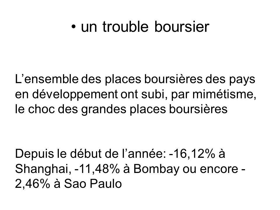 un trouble boursier Lensemble des places boursières des pays en développement ont subi, par mimétisme, le choc des grandes places boursières Depuis le début de lannée: -16,12% à Shanghai, -11,48% à Bombay ou encore - 2,46% à Sao Paulo