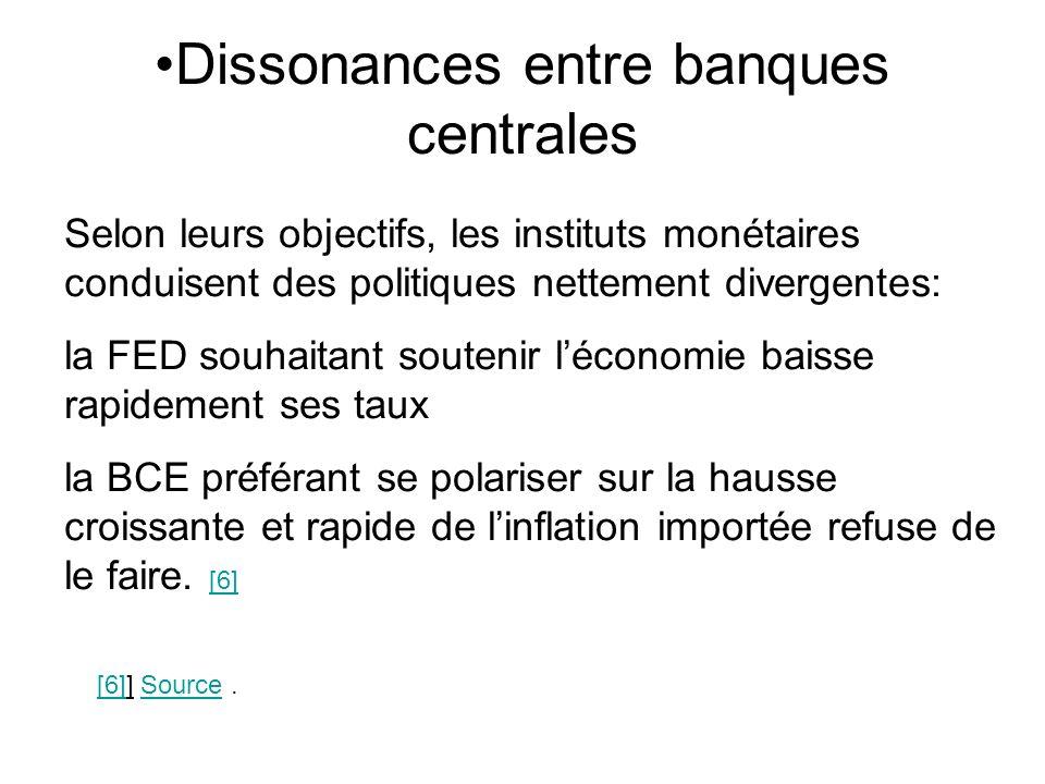 Dissonances entre banques centrales Selon leurs objectifs, les instituts monétaires conduisent des politiques nettement divergentes: la FED souhaitant