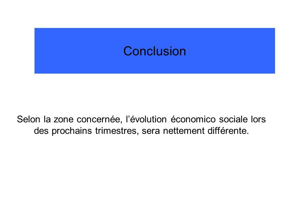 Conclusion Selon la zone concernée, lévolution économico sociale lors des prochains trimestres, sera nettement différente.