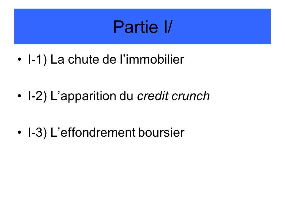 Partie I/ I-1) La chute de limmobilier I-2) Lapparition du credit crunch I-3) Leffondrement boursier