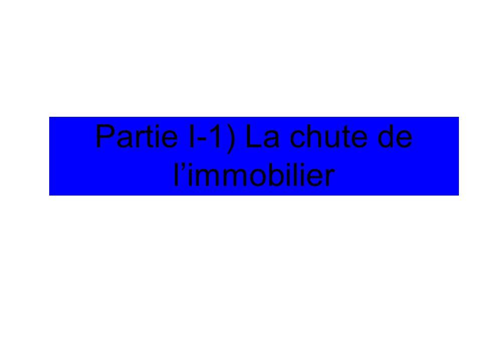 Partie I-1) La chute de limmobilier