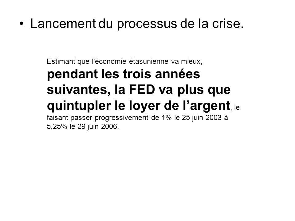 Lancement du processus de la crise. Estimant que léconomie étasunienne va mieux, pendant les trois années suivantes, la FED va plus que quintupler le