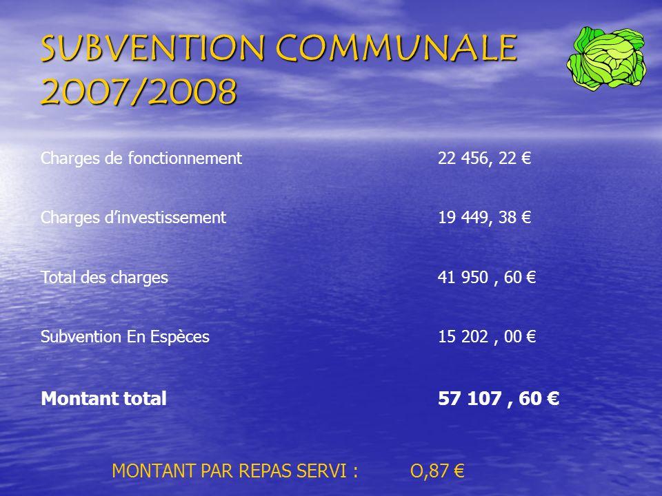 SUBVENTION COMMUNALE 2007/2008 MONTANT PAR REPAS SERVI : O,87 Charges de fonctionnement 22 456, 22 Charges dinvestissement19 449, 38 Total des charges41 950, 60 Subvention En Espèces15 202, 00 Montant total 57 107, 60
