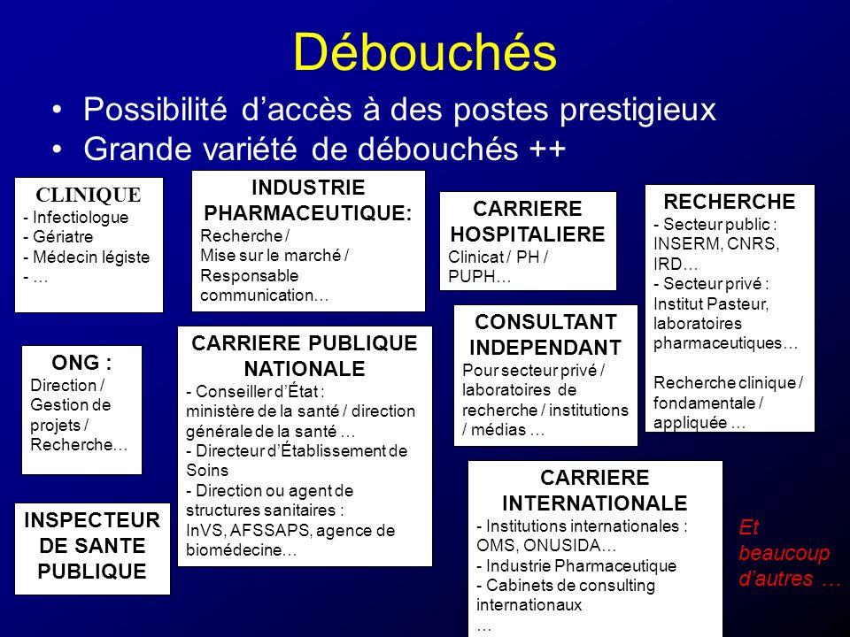 Débouchés Possibilité daccès à des postes prestigieux Grande variété de débouchés ++ CLINIQUE - Infectiologue - Gériatre - Médecin légiste - … INDUSTR