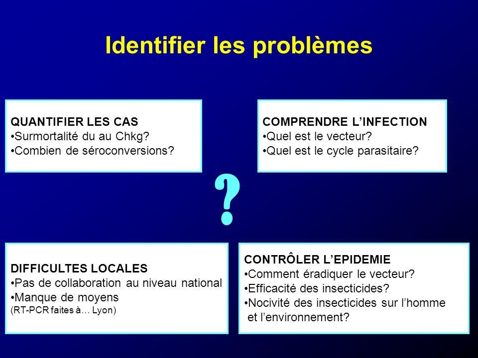 Débouchés Possibilité daccès à des postes prestigieux Grande variété de débouchés ++ CLINIQUE - Infectiologue - Gériatre - Médecin légiste - … INDUSTRIE PHARMACEUTIQUE: Recherche / Mise sur le marché / Responsable communication… ONG : Direction / Gestion de projets / Recherche… RECHERCHE - Secteur public : INSERM, CNRS, IRD… - Secteur privé : Institut Pasteur, laboratoires pharmaceutiques… Recherche clinique / fondamentale / appliquée … CONSULTANT INDEPENDANT Pour secteur privé / laboratoires de recherche / institutions / médias … CARRIERE HOSPITALIERE Clinicat / PH / PUPH… INSPECTEUR DE SANTE PUBLIQUE CARRIERE PUBLIQUE NATIONALE - Conseiller dÉtat : ministère de la santé / direction générale de la santé … - Directeur dÉtablissement de Soins - Direction ou agent de structures sanitaires : InVS, AFSSAPS, agence de biomédecine… CARRIERE INTERNATIONALE - Institutions internationales : OMS, ONUSIDA… - Industrie Pharmaceutique - Cabinets de consulting internationaux … Et beaucoup dautres …