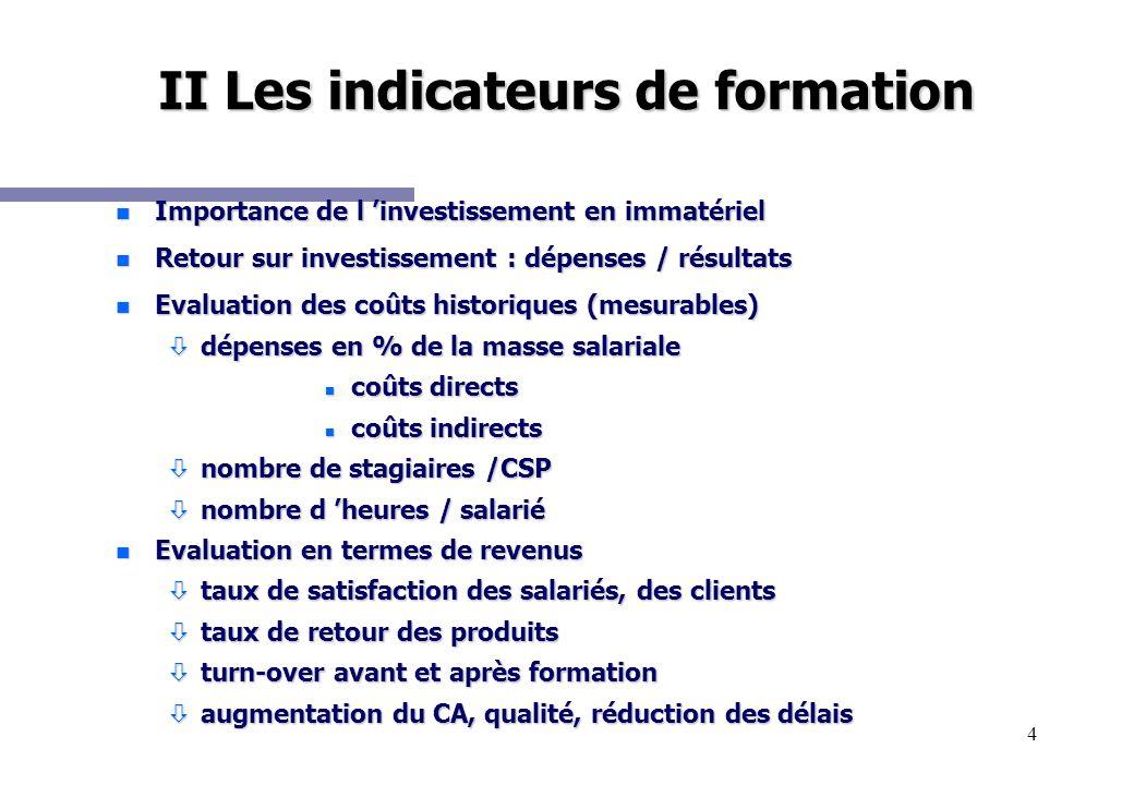 4 II Les indicateurs de formation n Importance de l investissement en immatériel n Retour sur investissement : dépenses / résultats n Evaluation des c