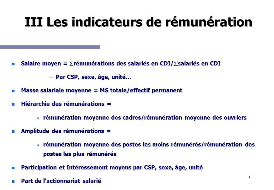 5 III Les indicateurs de rémunération n Salaire moyen = rémunérations des salariés en CDI/ salariés en CDI –Par CSP, sexe, âge, unité... n Masse salar