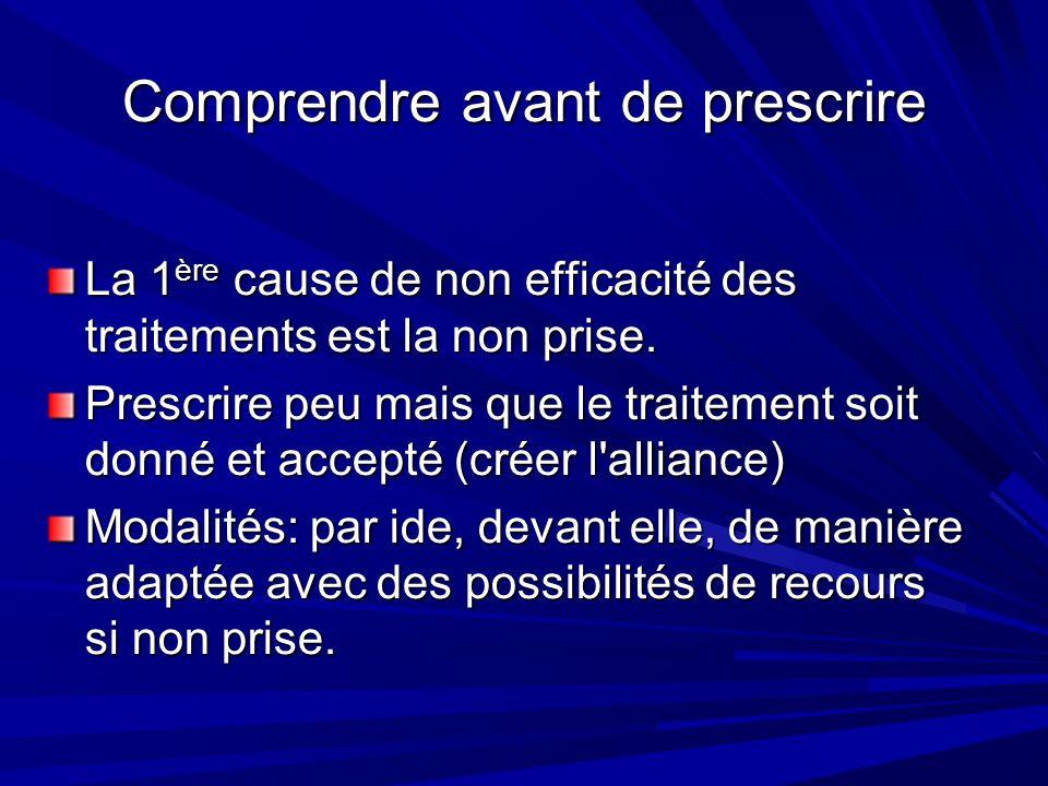 Comprendre avant de prescrire La 1 ère cause de non efficacité des traitements est la non prise.