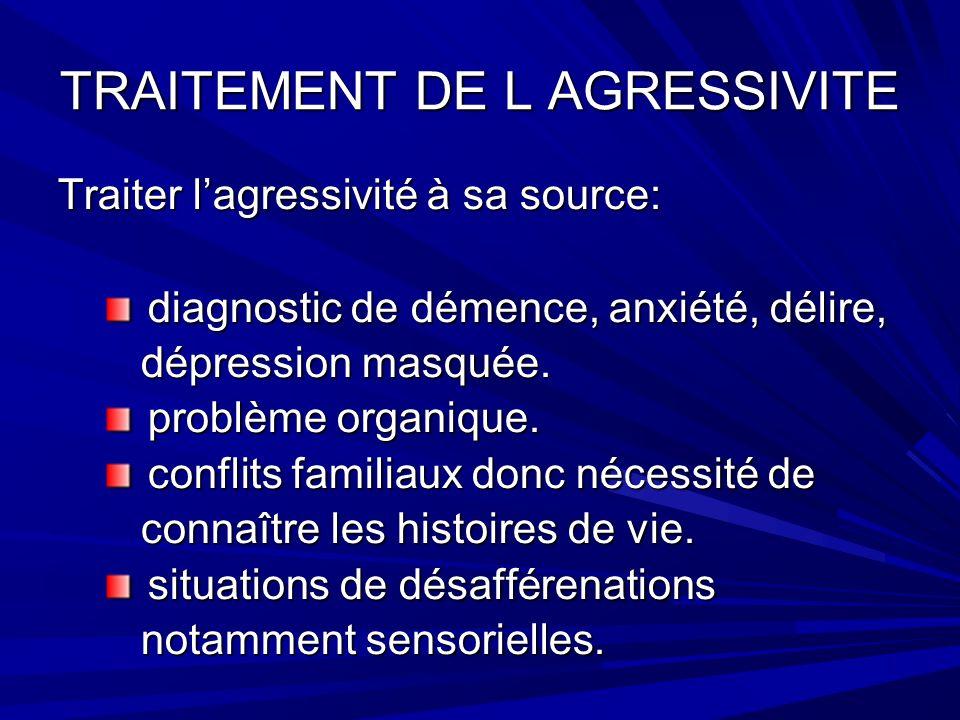 TRAITEMENT DE L AGRESSIVITE Traiter lagressivité à sa source: diagnostic de démence, anxiété, délire, diagnostic de démence, anxiété, délire, dépression masquée.