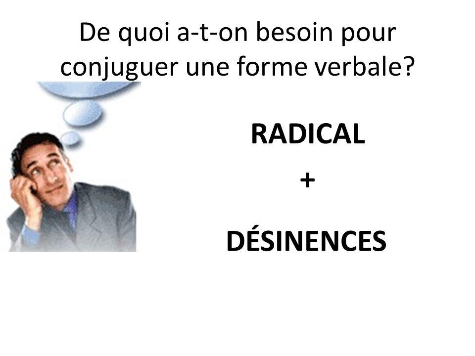 De quoi a-t-on besoin pour conjuguer une forme verbale? RADICAL + DÉSINENCES