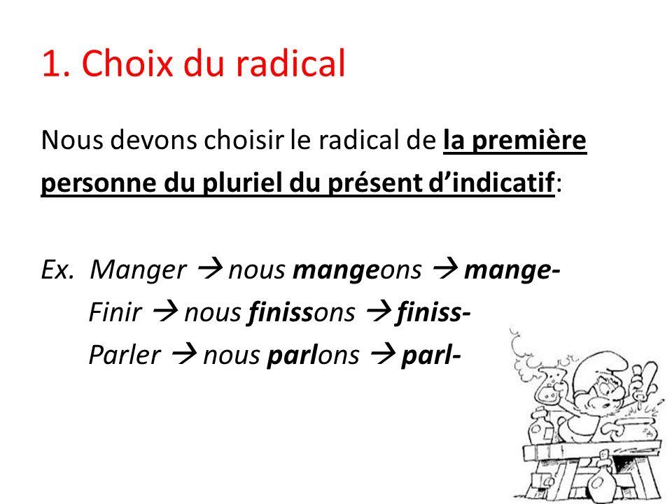 1. Choix du radical Nous devons choisir le radical de la première personne du pluriel du présent dindicatif: Ex. Manger nous mangeons mange- Finir nou