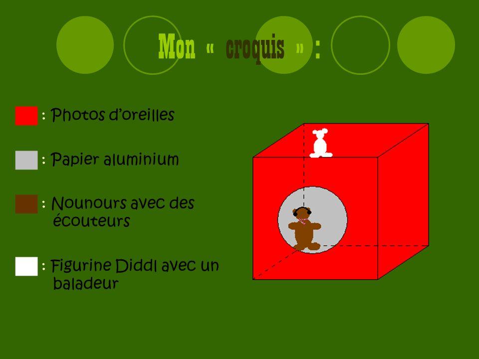Mon « croquis » : : Photos doreilles : Papier aluminium : Nounours avec des écouteurs : Figurine Diddl avec un baladeur