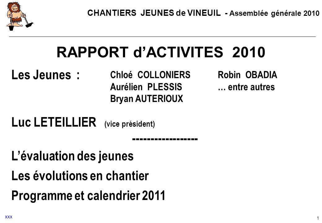 CHANTIERS JEUNES de VINEUIL - Assemblée générale 2010 1 RAPPORT dACTIVITES 2010 Les Jeunes : Luc LETEILLIER (vice président) ------------------ Lévaluation des jeunes Les évolutions en chantier Programme et calendrier 2011 Chloé COLLONIERS Aurélien PLESSIS Bryan AUTERIOUX Robin OBADIA … entre autres xxx