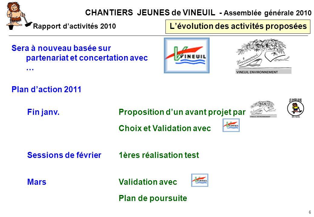 CHANTIERS JEUNES de VINEUIL - Assemblée générale 2010 7 Prévision dactivité 2011 Programme prévisionnel 2011 Février : 2 x 3 j.