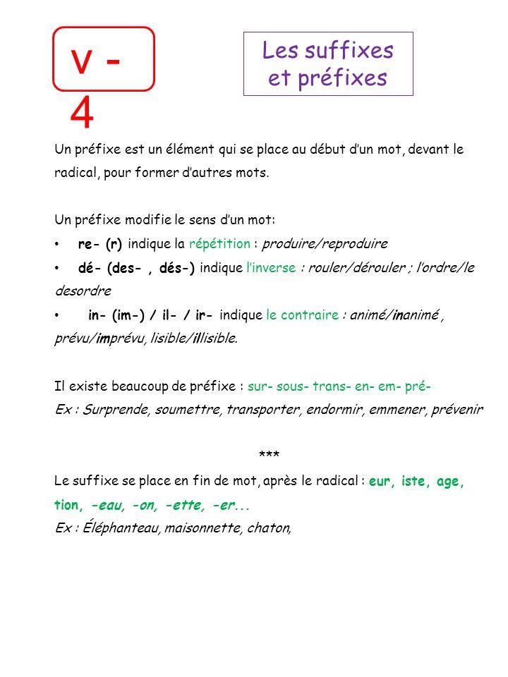 v - 4 Les suffixes et préfixes Un préfixe est un élément qui se place au début dun mot, devant le radical, pour former dautres mots. Un préfixe modifi