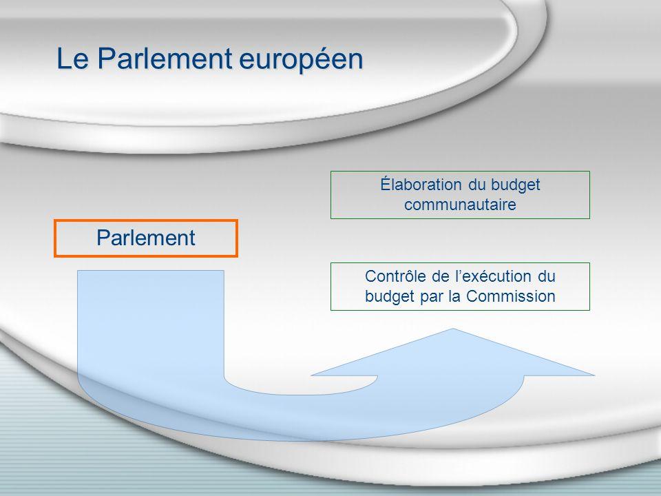 Le Parlement européen Parlement Élaboration du budget communautaire Contrôle de lexécution du budget par la Commission