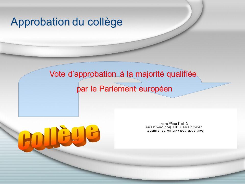 Nomination du collège Le Conseil européen nomme à la majorité qualifiée la Commission pour cinq ans