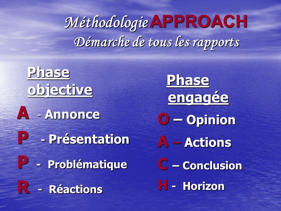 Méthodologie APPROACH Démarche de tous les rapports Phase objective Phase objective A - Annonce P - Présentation P - Problématique R - Réactions Phase