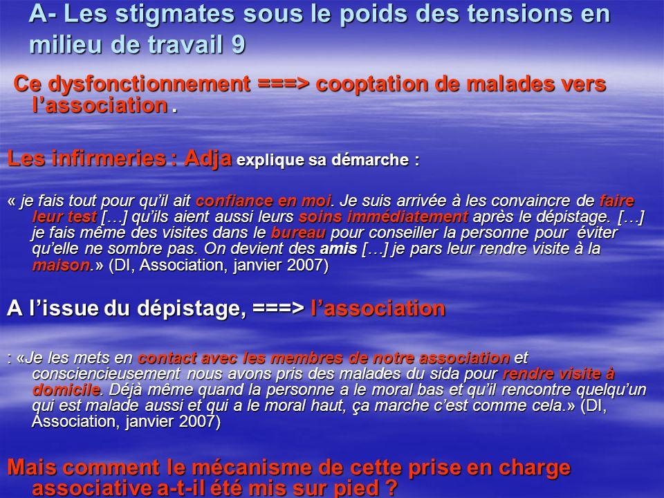 A- Les stigmates sous le poids des tensions en milieu de travail 9 Ce dysfonctionnement ===> cooptation de malades vers lassociation.