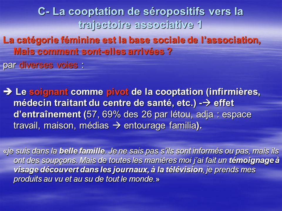 C- La cooptation de séropositifs vers la trajectoire associative 1 La catégorie féminine est la base sociale de lassociation, Mais comment sont-elles arrivées .