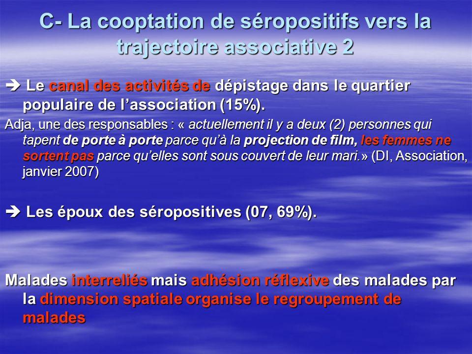 C- La cooptation de séropositifs vers la trajectoire associative 2 Le canal des activités de dépistage dans le quartier populaire de lassociation (15%).