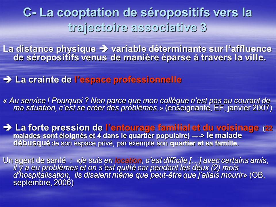 C- La cooptation de séropositifs vers la trajectoire associative 3 La distance physique variable déterminante sur laffluence de séropositifs venus de manière éparse à travers la ville.