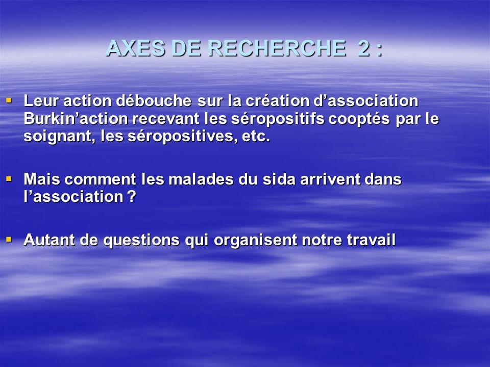 AXES DE RECHERCHE 2 : Leur action débouche sur la création dassociation Burkinaction recevant les séropositifs cooptés par le soignant, les séropositives, etc.