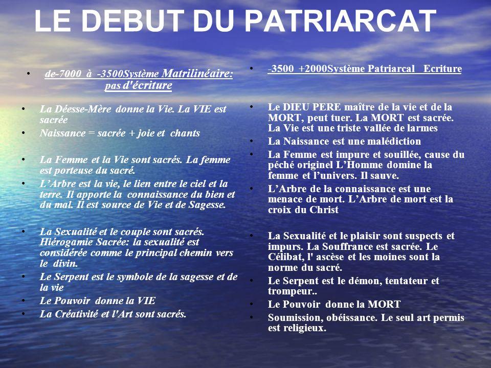 LE DEBUT DU PATRIARCAT de-7000 à -3500Système Matrilinéaire : pas d'écriture La Déesse-Mère donne la Vie. La VIE est sacrée Naissance = sacrée + joie