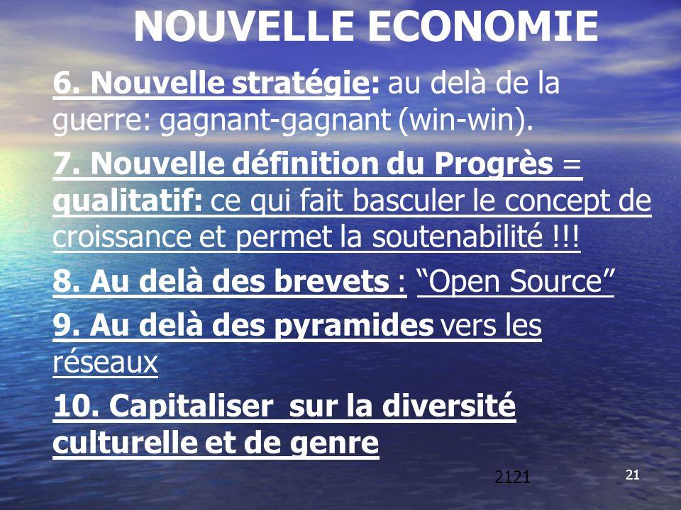 21 NOUVELLE ECONOMIE 6. Nouvelle stratégie: au delà de la guerre: gagnant-gagnant (win-win).