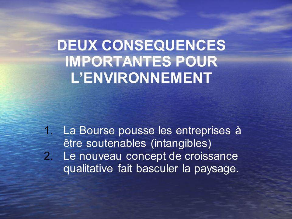 DEUX CONSEQUENCES IMPORTANTES POUR LENVIRONNEMENT 1.La Bourse pousse les entreprises à être soutenables (intangibles) 2.Le nouveau concept de croissance qualitative fait basculer la paysage.