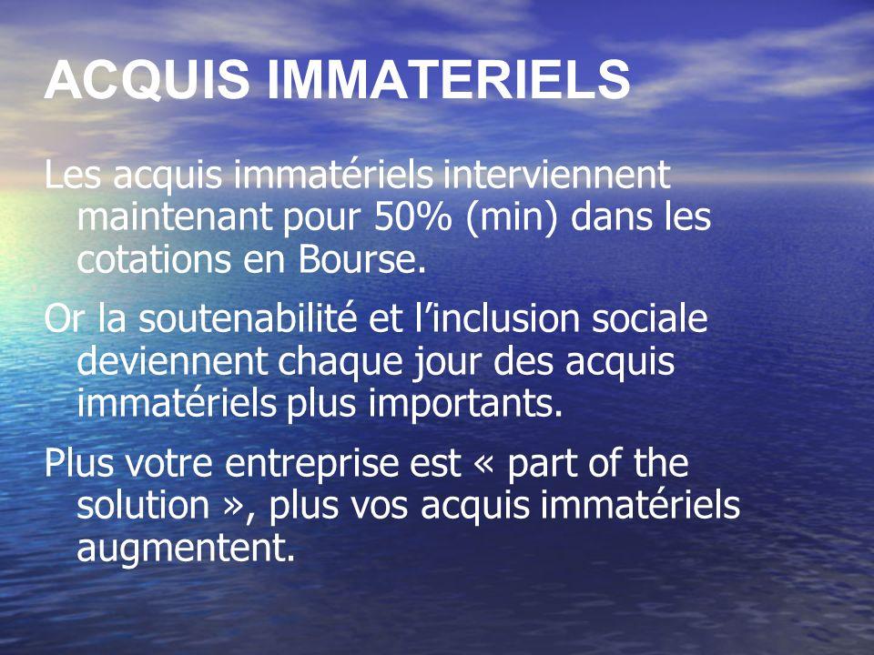 ACQUIS IMMATERIELS Les acquis immatériels interviennent maintenant pour 50% (min) dans les cotations en Bourse.