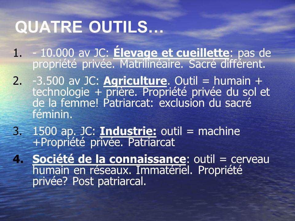 QUATRE OUTILS… 1.- 10.000 av JC: Élevage et cueillette: pas de propriété privée. Matrilinéaire. Sacré différent. 2.-3.500 av JC: Agriculture. Outil =