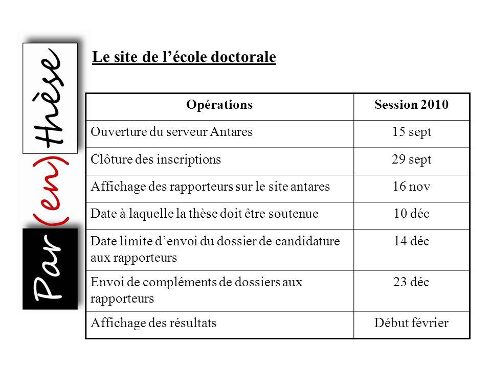 Le site de lécole doctorale OpérationsSession 2010 Ouverture du serveur Antares15 sept Clôture des inscriptions29 sept Affichage des rapporteurs sur l
