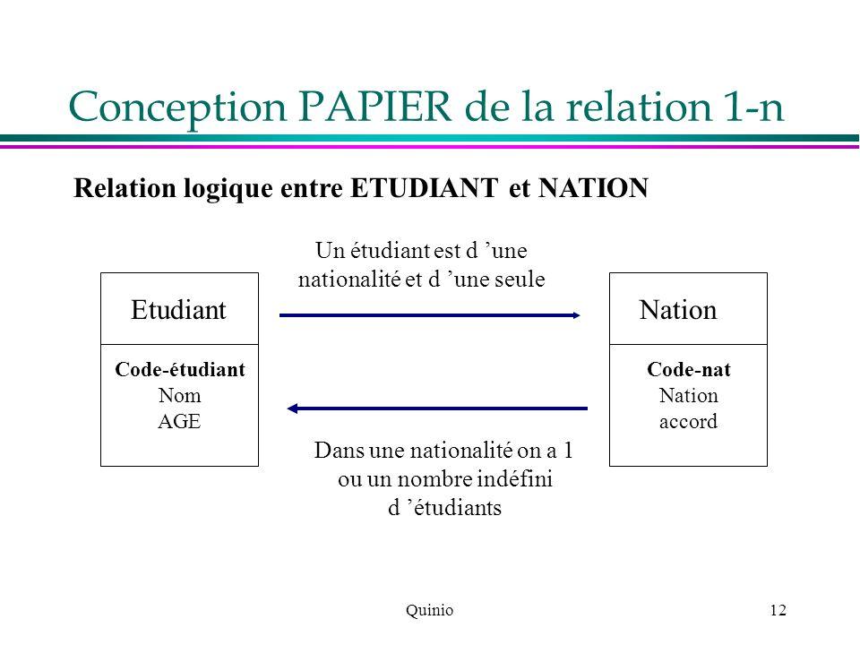 Quinio12 Conception PAPIER de la relation 1-n Relation logique entre ETUDIANT et NATION Etudiant Code-étudiant Nom AGE Nation Code-nat Nation accord U