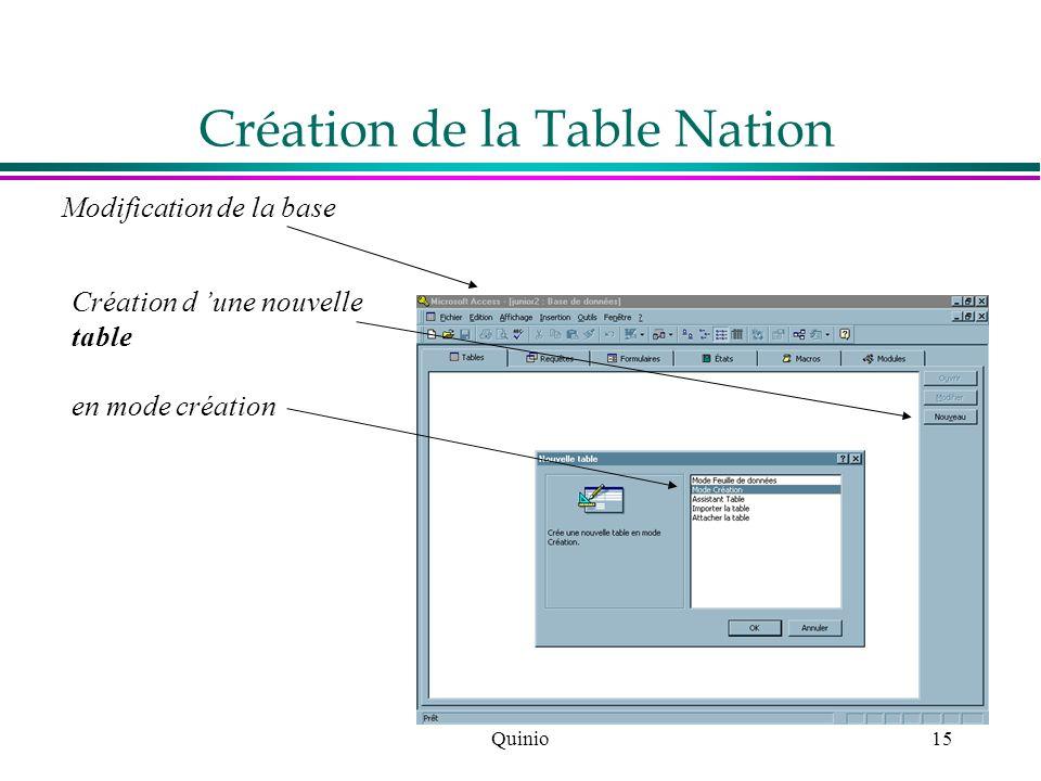 Quinio15 Modification de la base Création d une nouvelle table en mode création Création de la Table Nation