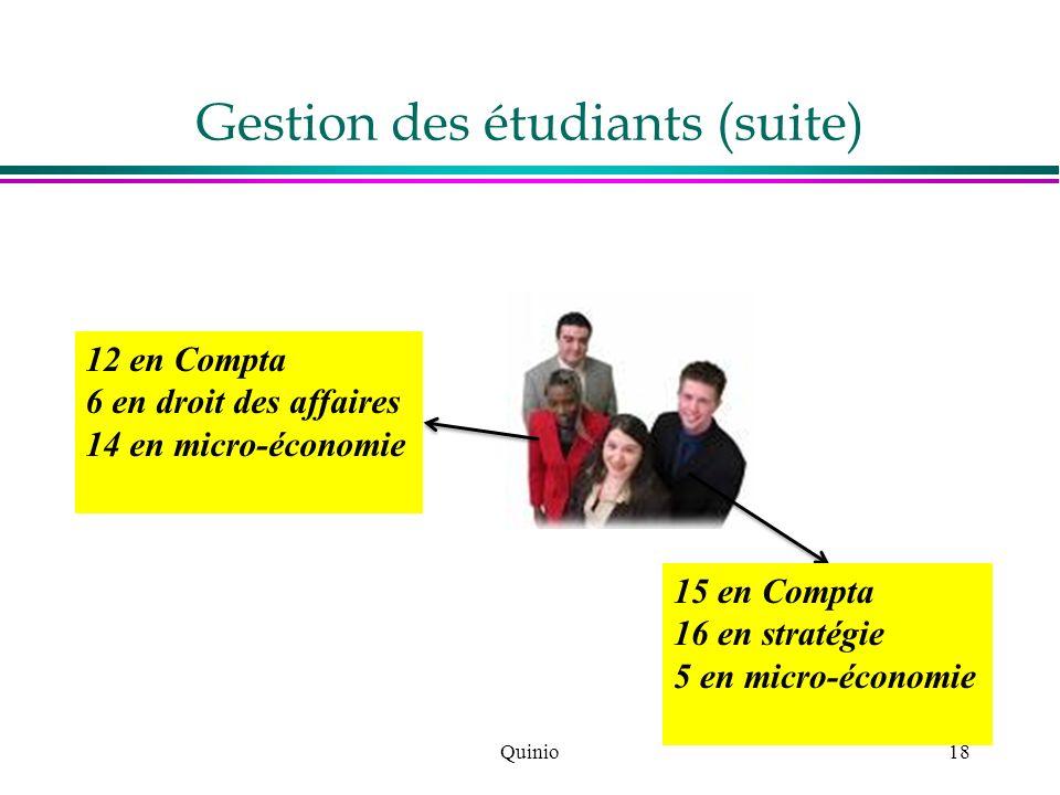 Gestion des étudiants (suite) Quinio18 12 en Compta 6 en droit des affaires 14 en micro-économie 15 en Compta 16 en stratégie 5 en micro-économie