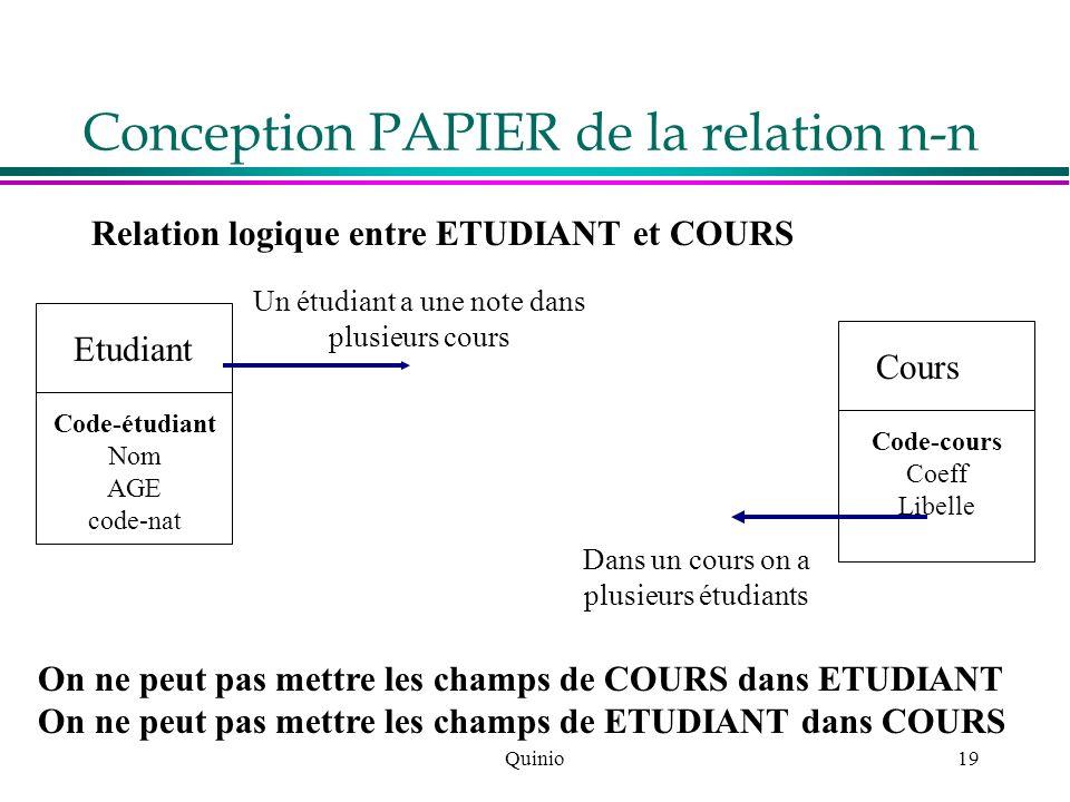 Quinio19 Conception PAPIER de la relation n-n Relation logique entre ETUDIANT et COURS Etudiant Code-étudiant Nom AGE code-nat Cours Code-cours Coeff